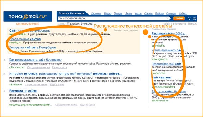Контекстная реклама в майл ру как разместить оптимизация сайта реклама заказать оптимизацию сайтов